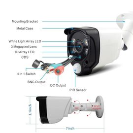 China 2.0Megapixel sony cmos PIR Motion Detect and Dual Light System Smart Alarm Camera distributor